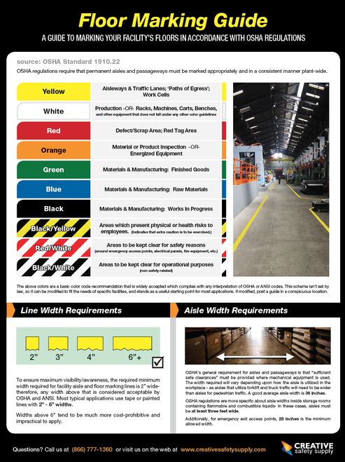 Floor Marking Guide Poster