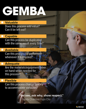 Questions at Gemba - Safety Poster