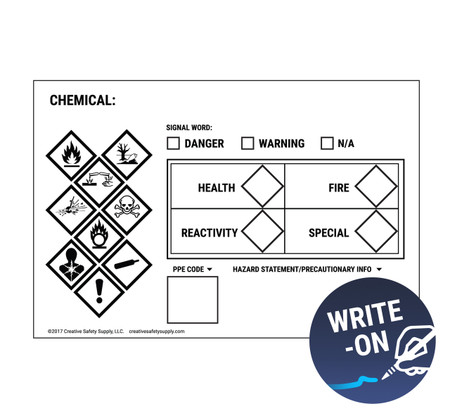 GHS- Secondary Labels