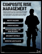 Composite Risk Management (CRM) Poster