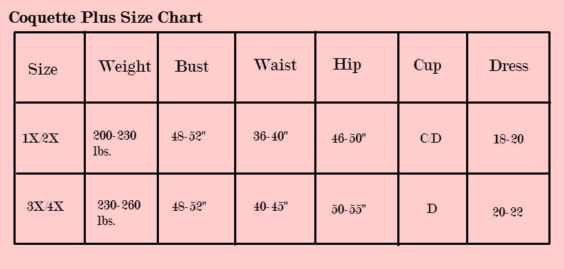 coquette-plussize-chart.jpg