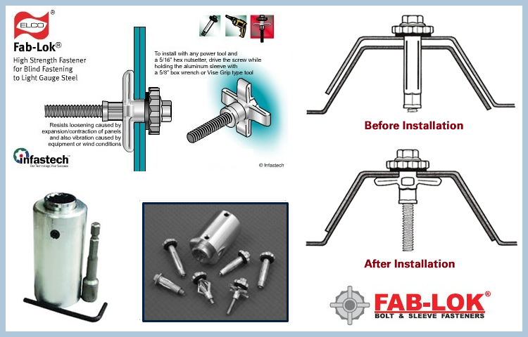 Fab Lok Fasteners For Blind Fastening To Light Gauge Steel