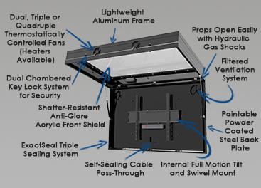 The TV Shield PRO outdoor TV cabinet diagram