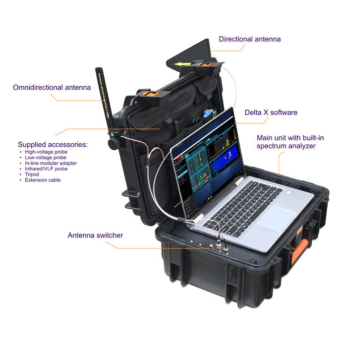 DX100-4   Law enforcement loss prevention use Delta X 100-4 to find spying wi-fi, hidden GSM and GPS trackers