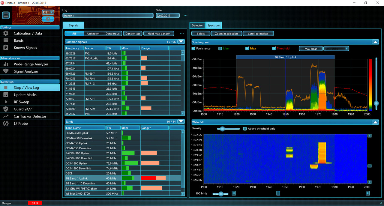 DX1004   Sweep for spy threats with Delta X 100-4 bug detector