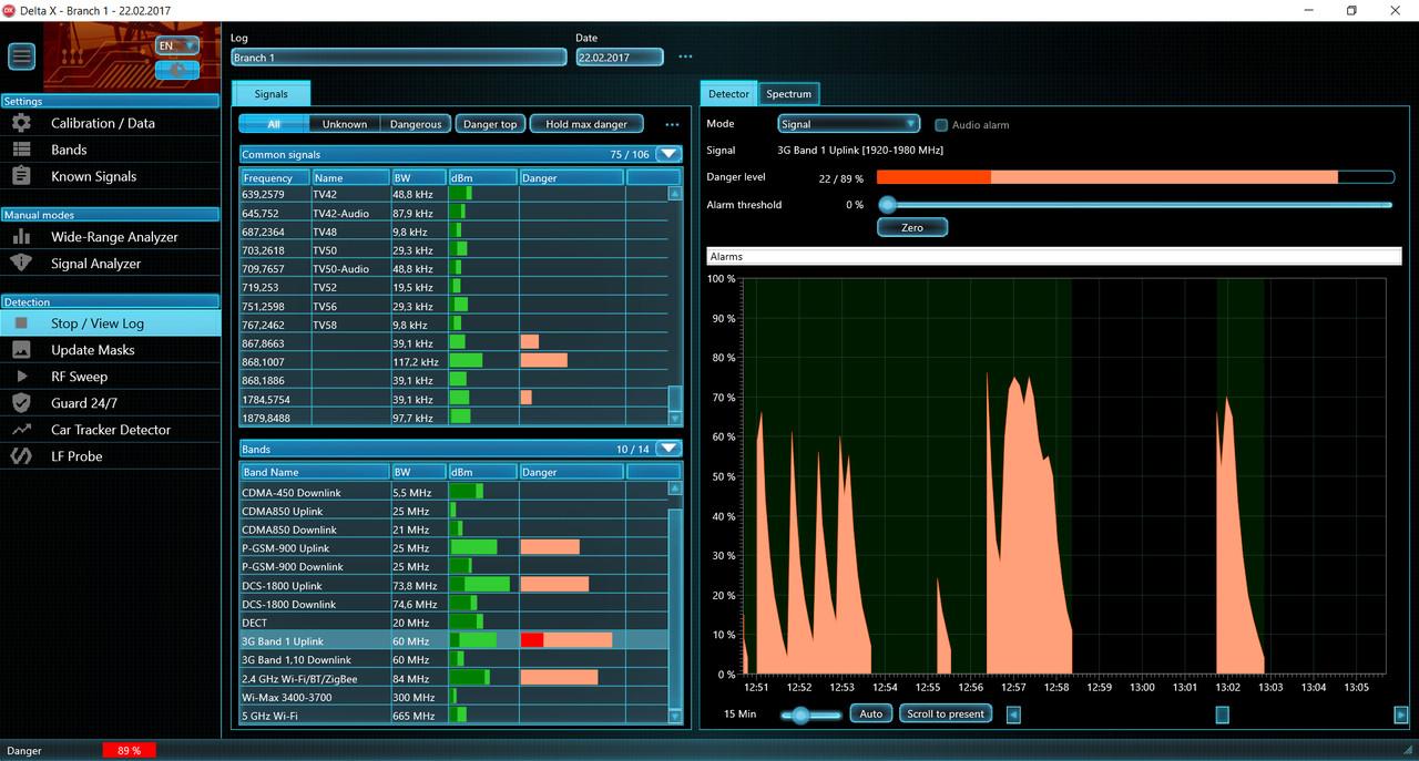 DX-1004   Sweep for hidden cameras with Delta X100-4 spectrum analyzer