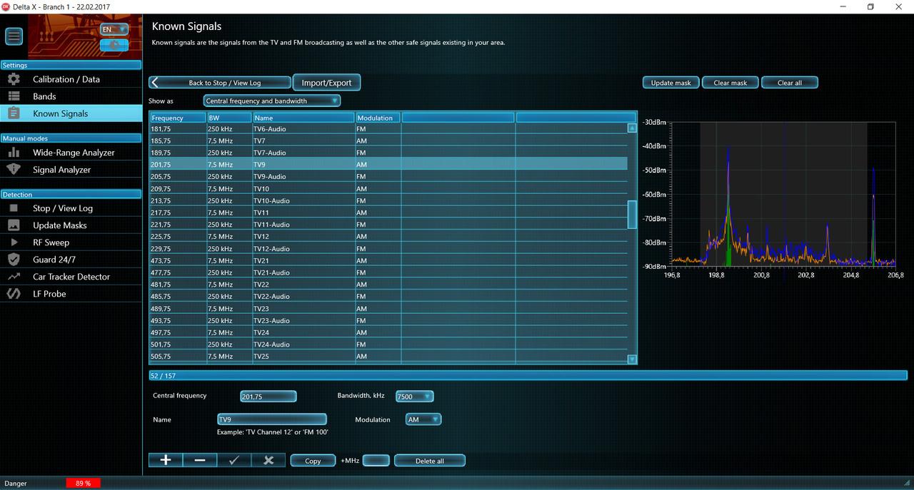 DX100-4   bug detector, hidden camera finder, bug sweeper, hidden video and hidden audio detection with DeltaX100-4