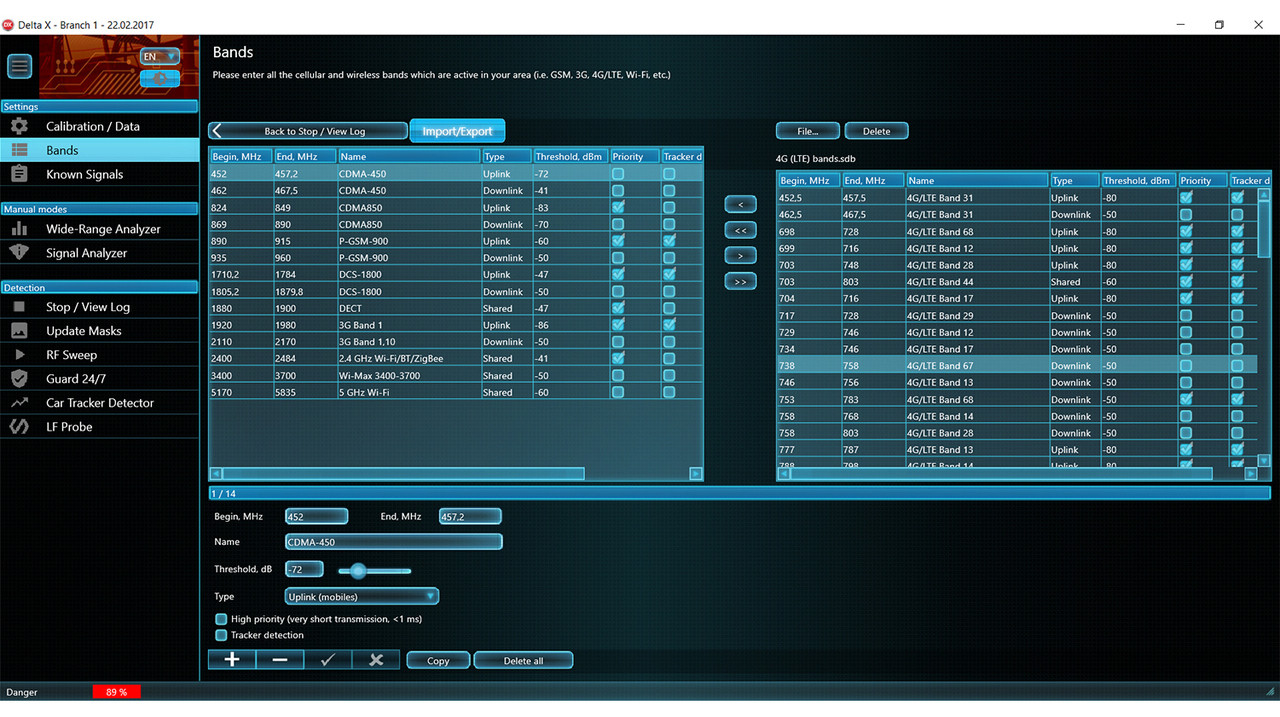 DX100-12 | Loss prevention and law enforcement need DX100-12 for spy threat sweep