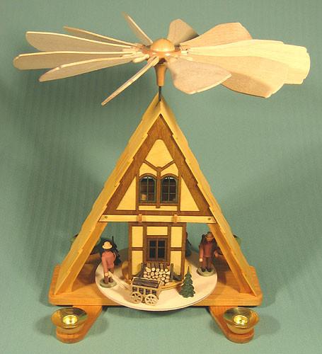 Family Life Pyramid