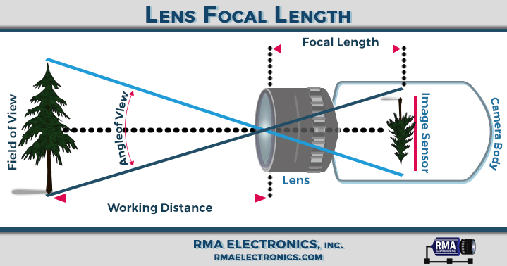 focal-length01.jpg
