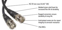 BTX YV-84BB12 12-Ft. BNC to BNC Video Cable