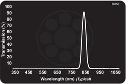 Midwest Optical Bi850 Near-IR Interference Bandpass Filter, 845-860nm Range