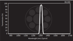Midwest Optical Bi1300 Short-Wave Infrared Bandpass Filter, 1290-1310nm Range