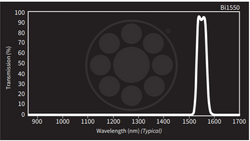 Midwest Optical Bi1550 Short-Wave Infrared Bandpass Filter, 1540-1560nm Range