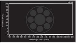 Midwest Optical Ni200 Neutral Density Filter - Low Reflectivity 1% Transmission, 400-2000nm Range
