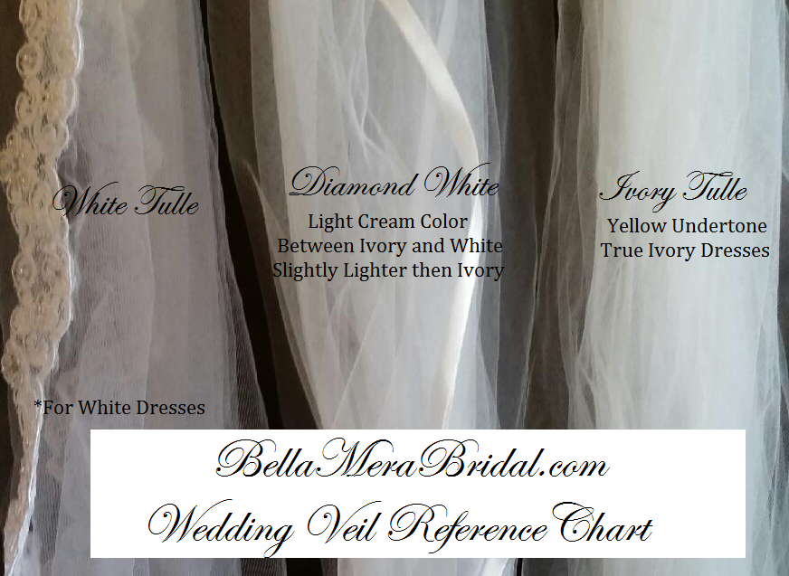 weddingveilcolorchart.png