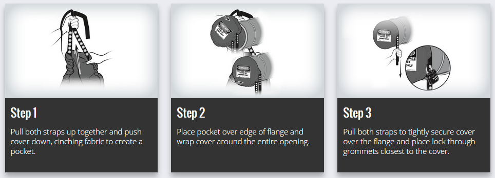 confined-space-covers-instructions.png
