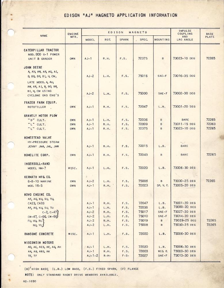 aj-apln-info-48-91-skinny-p1a.png