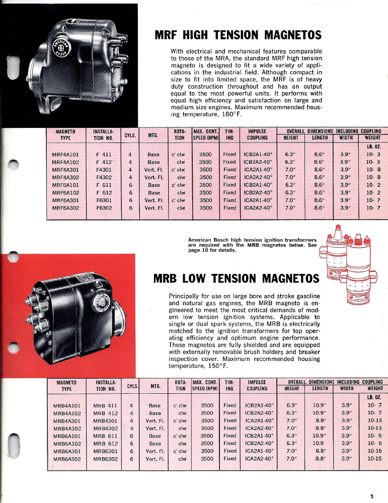 am-bosch-mag-cat-1963-skinny-p5.png