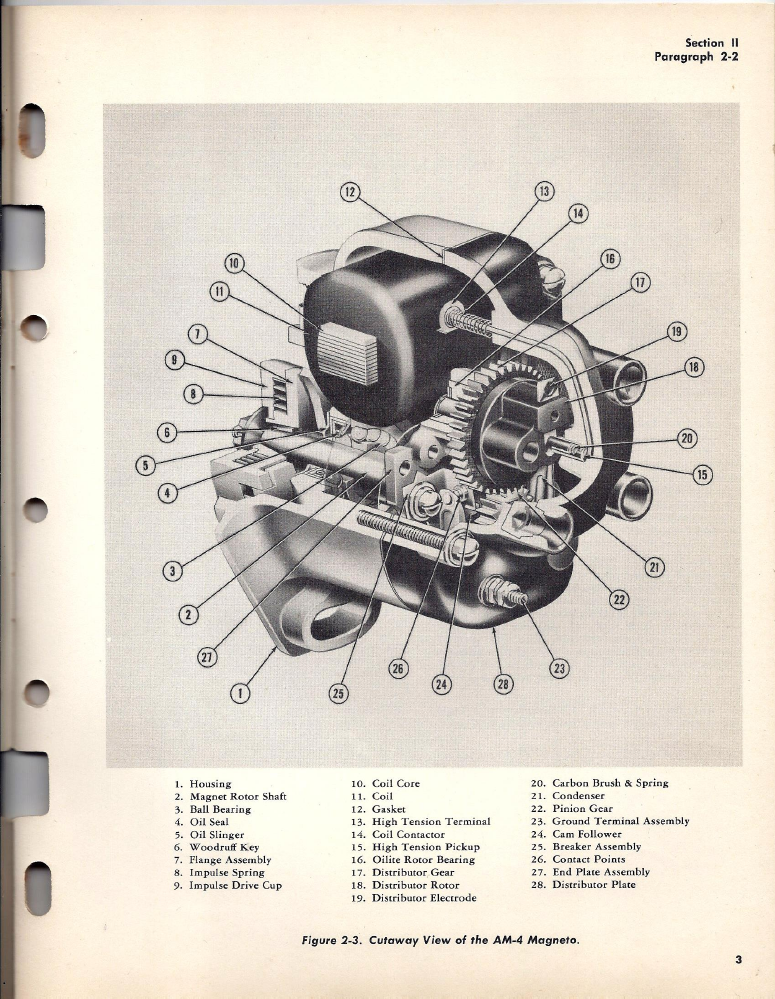 302 ford distributor cap wiring diagram bendix magnetos cap wire diagram eisemann am magneto instuctions parts manual