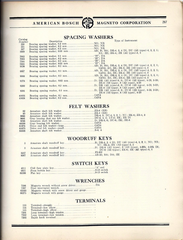 bosch-parts-1922-p217-skinny.png