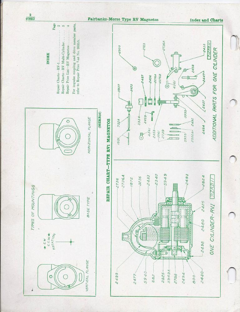 fm-rv4-parts-price-list-9782d-p2-skinny.png