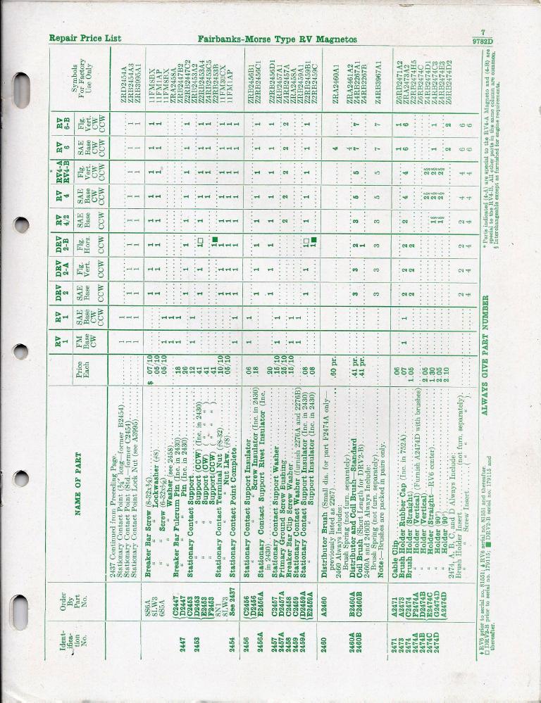 fm-rv4-parts-price-list-9782d-p7-skinny.png