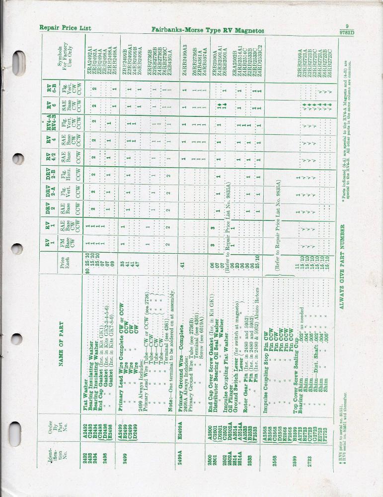 fm-rv4-parts-price-list-9782d-p9-skinny.png