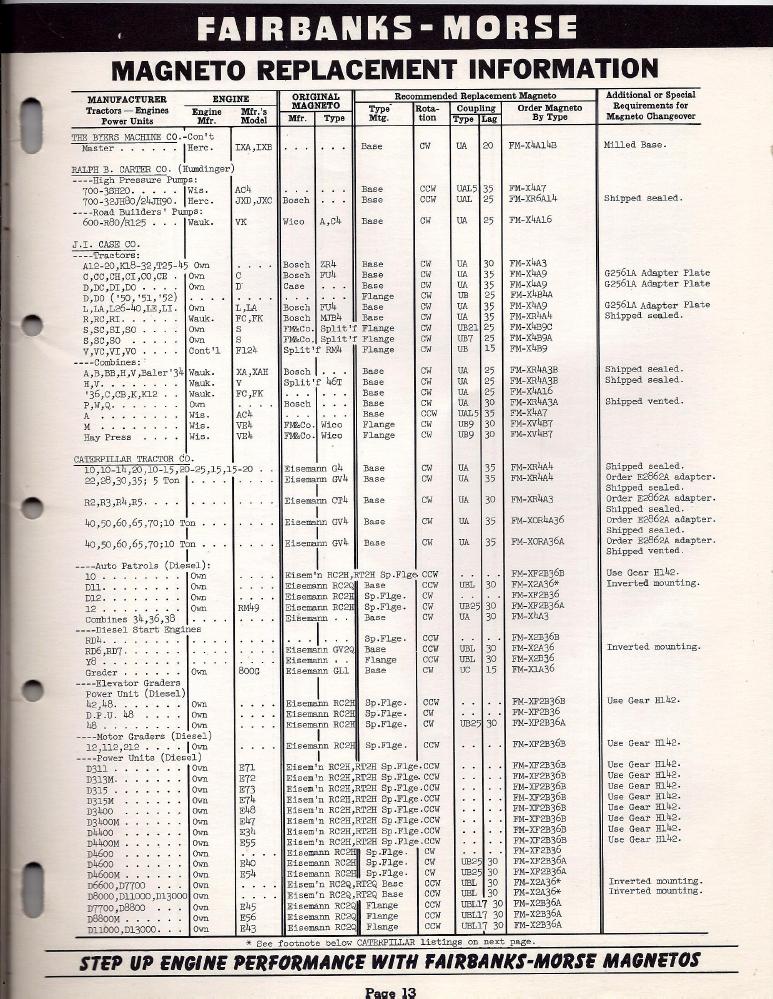 fm85d-apln-info-1952-skinny-p13.png