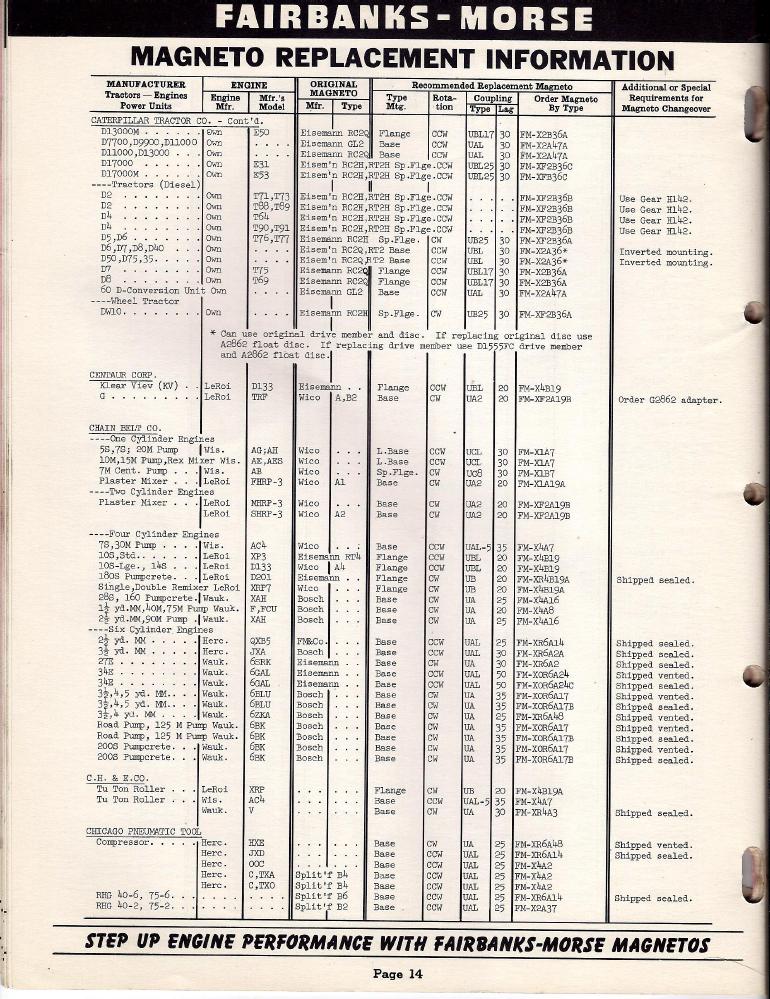 fm85d-apln-info-1952-skinny-p14.png