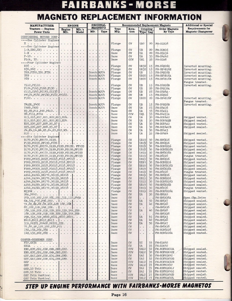 fm85d-apln-info-1952-skinny-p16.png