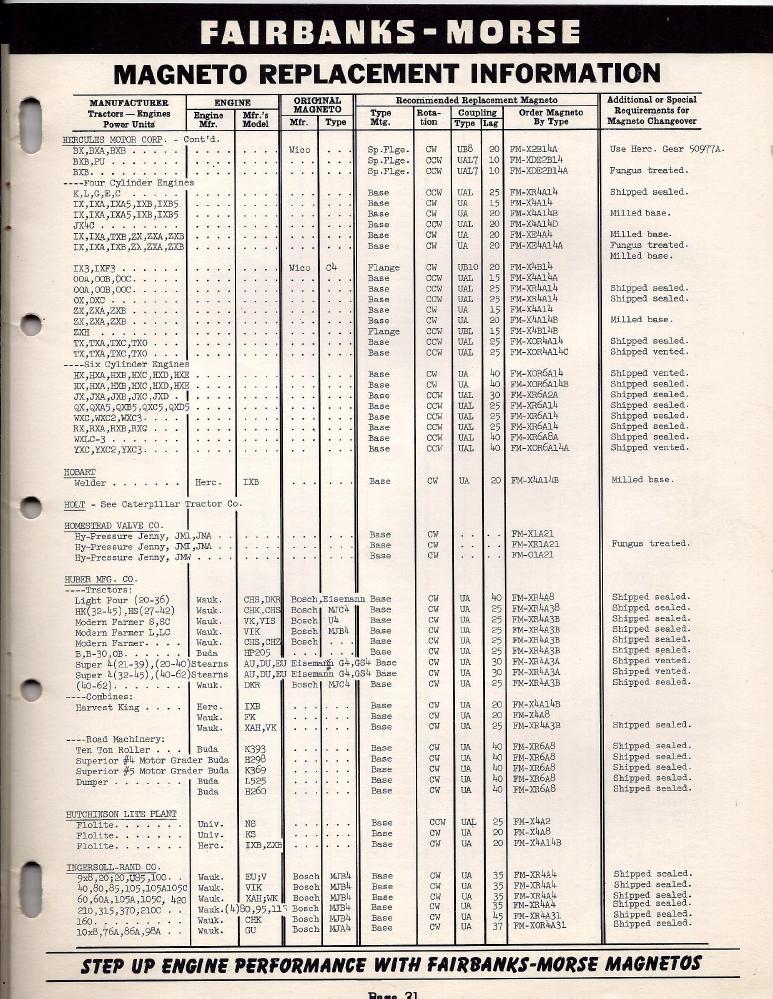 fm85d-apln-info-1952-skinny-p21.png