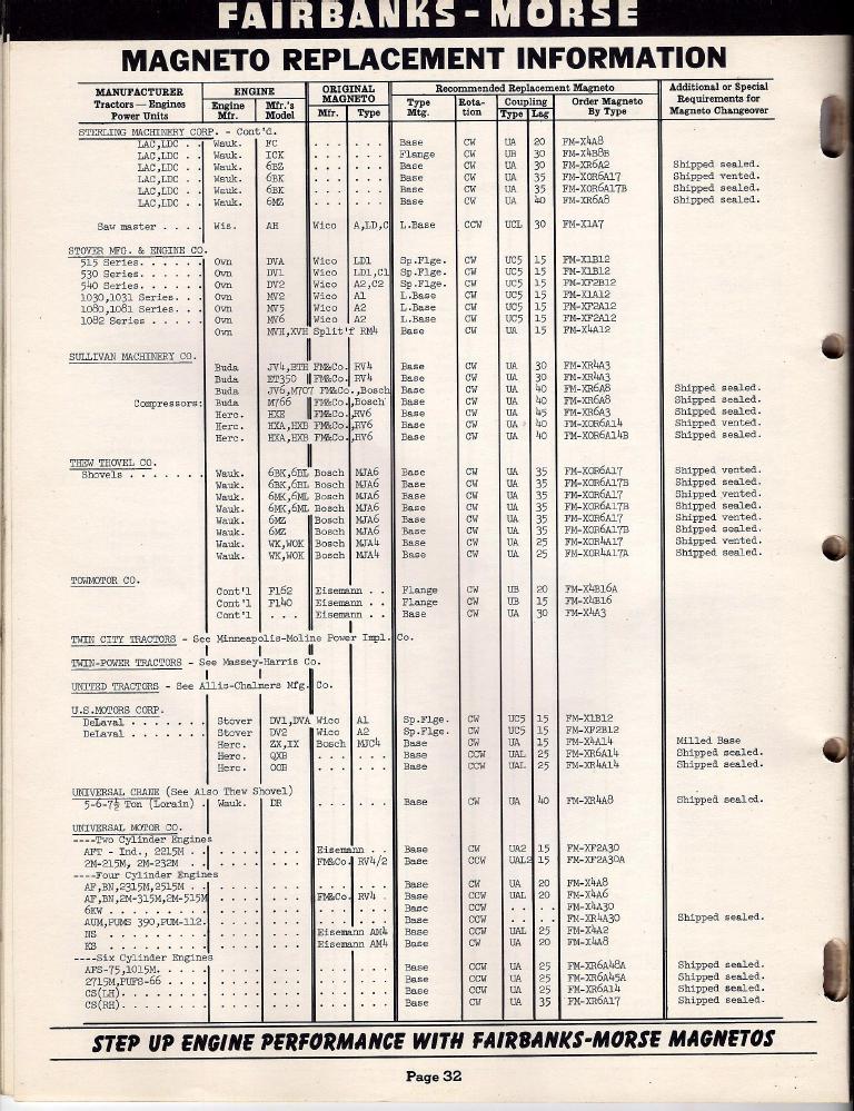 fm85d-apln-info-1952-skinny-p32.png