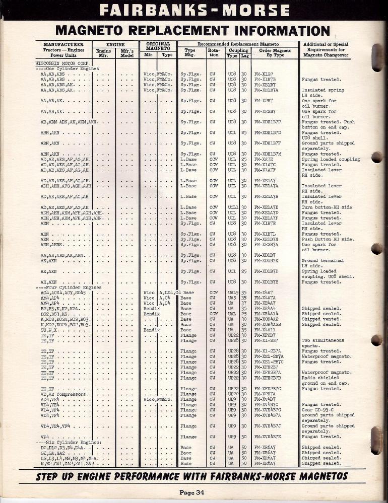 fm85d-apln-info-1952-skinny-p34.png
