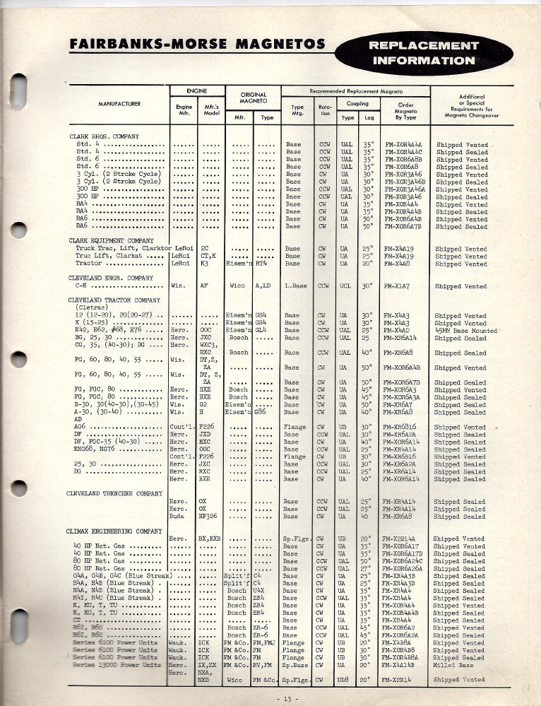 fm85e-ao-info-1957-skinny-p13.png