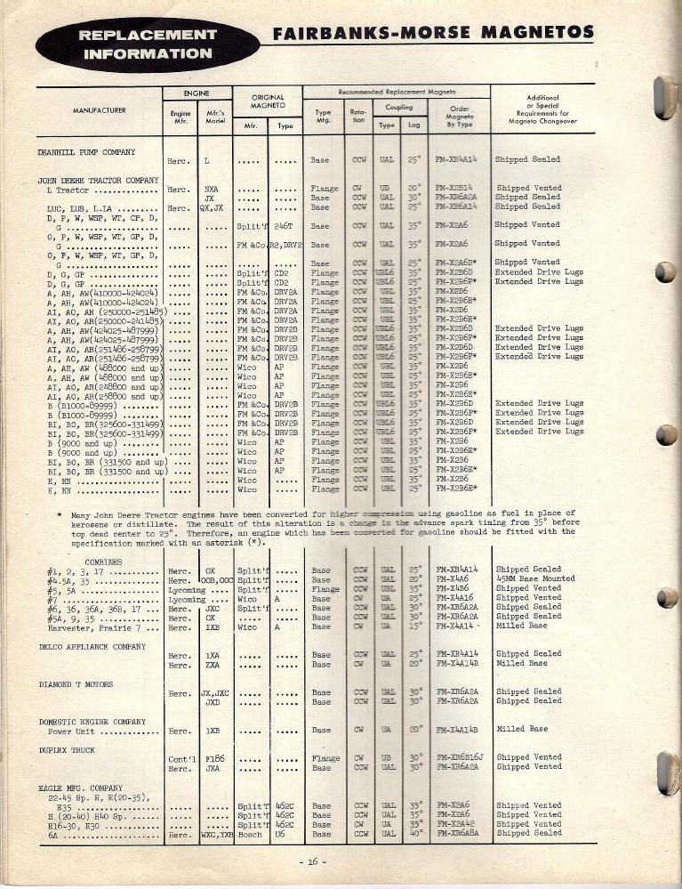 fm85e-ao-info-1957-skinny-p16.png