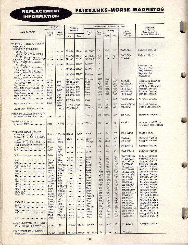 fm85e-ao-info-1957-skinny-p18.png
