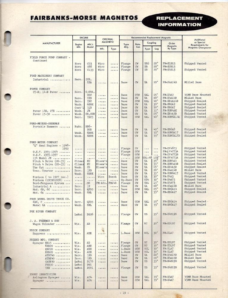 fm85e-ao-info-1957-skinny-p19.png