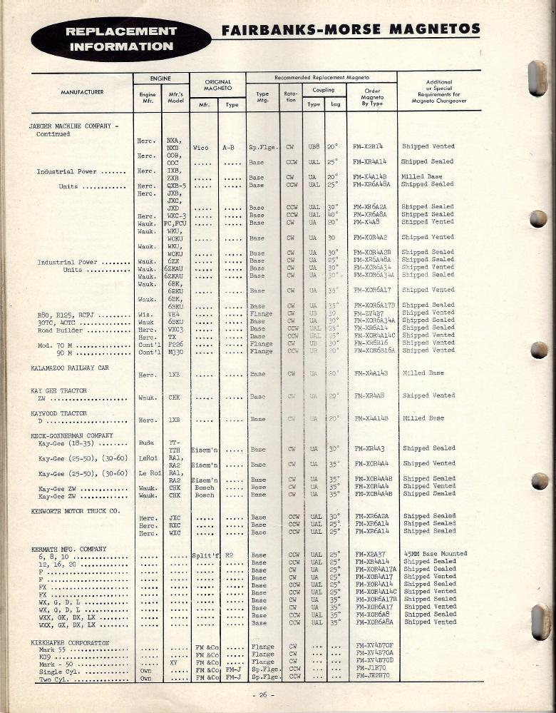 fm85e-ao-info-1957-skinny-p26.png