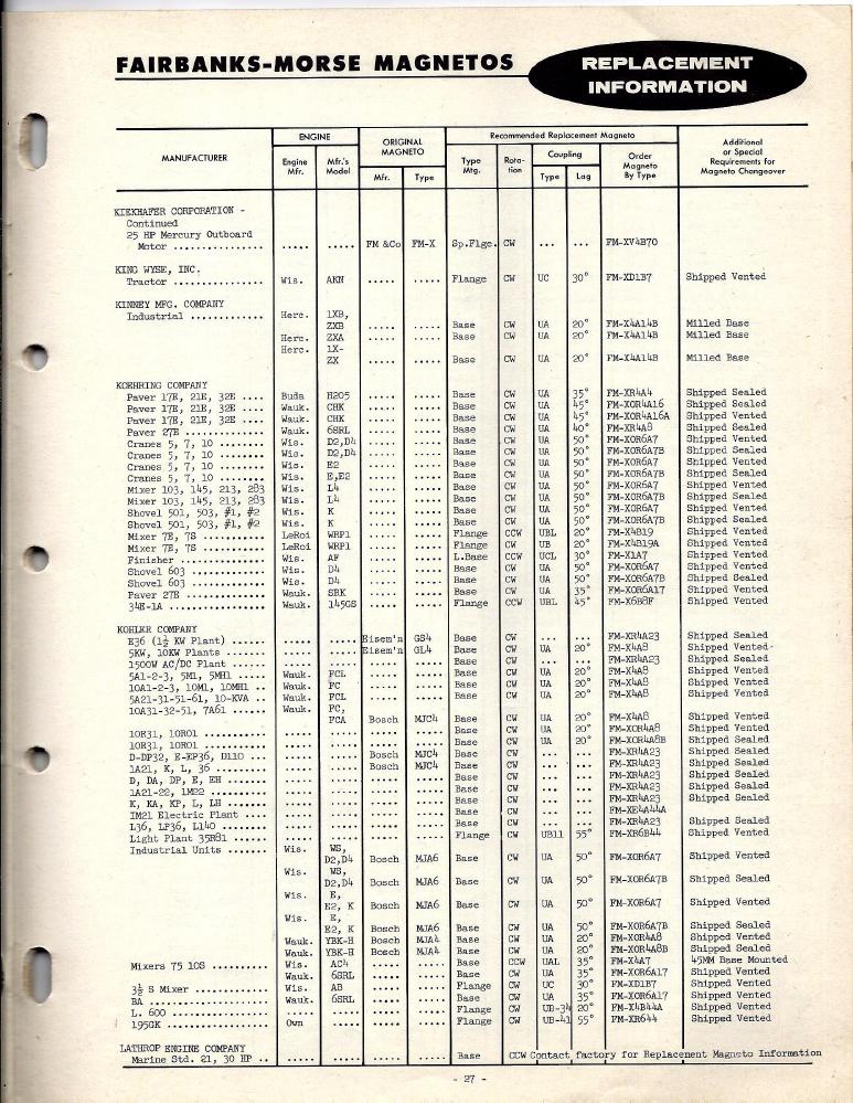 fm85e-ao-info-1957-skinny-p27.png