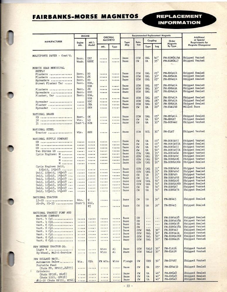 fm85e-ao-info-1957-skinny-p33.png