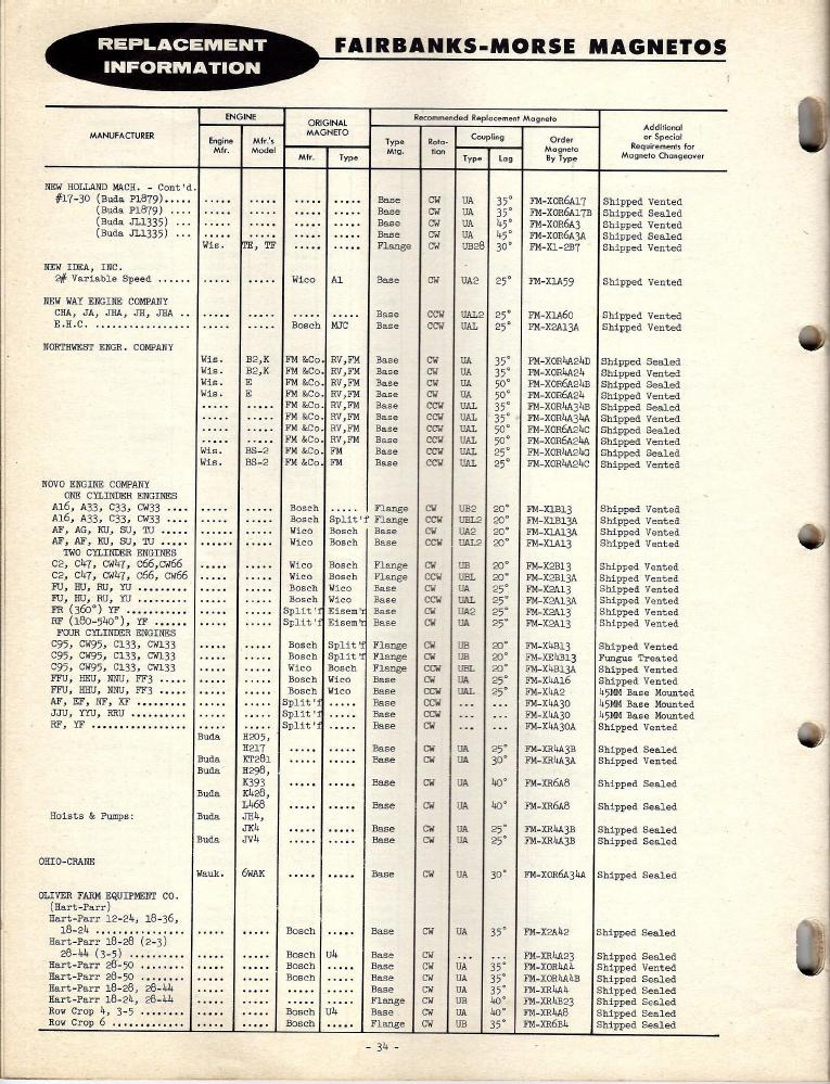 fm85e-ao-info-1957-skinny-p34.png