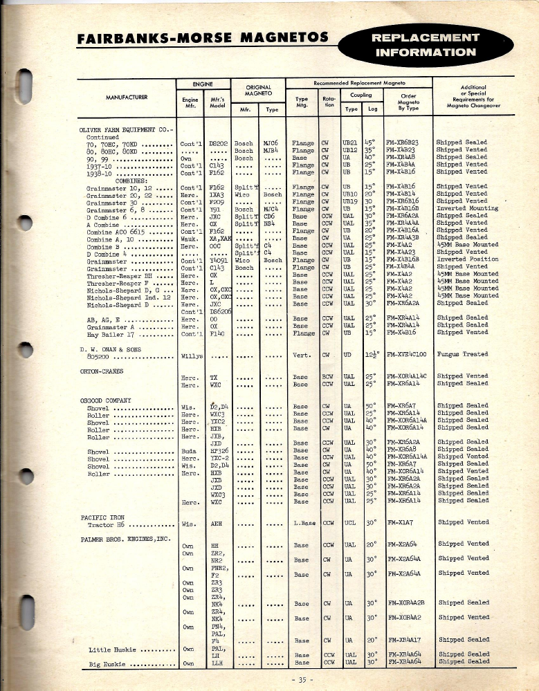 fm85e-ao-info-1957-skinny-p35.png