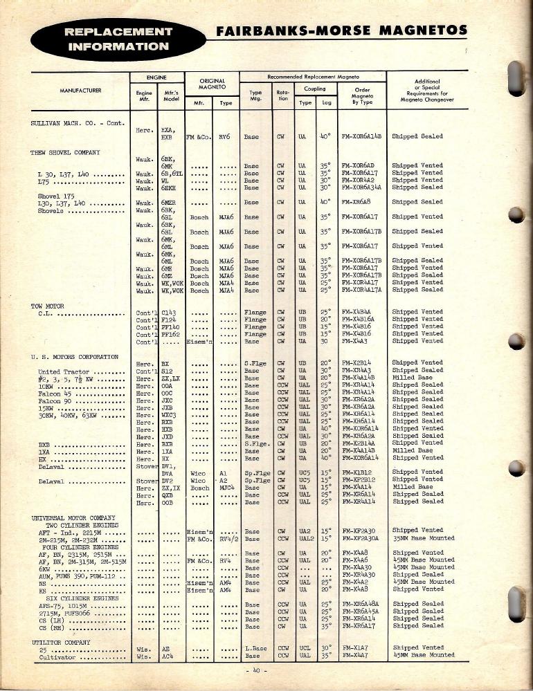 fm85e-ao-info-1957-skinny-p40.png
