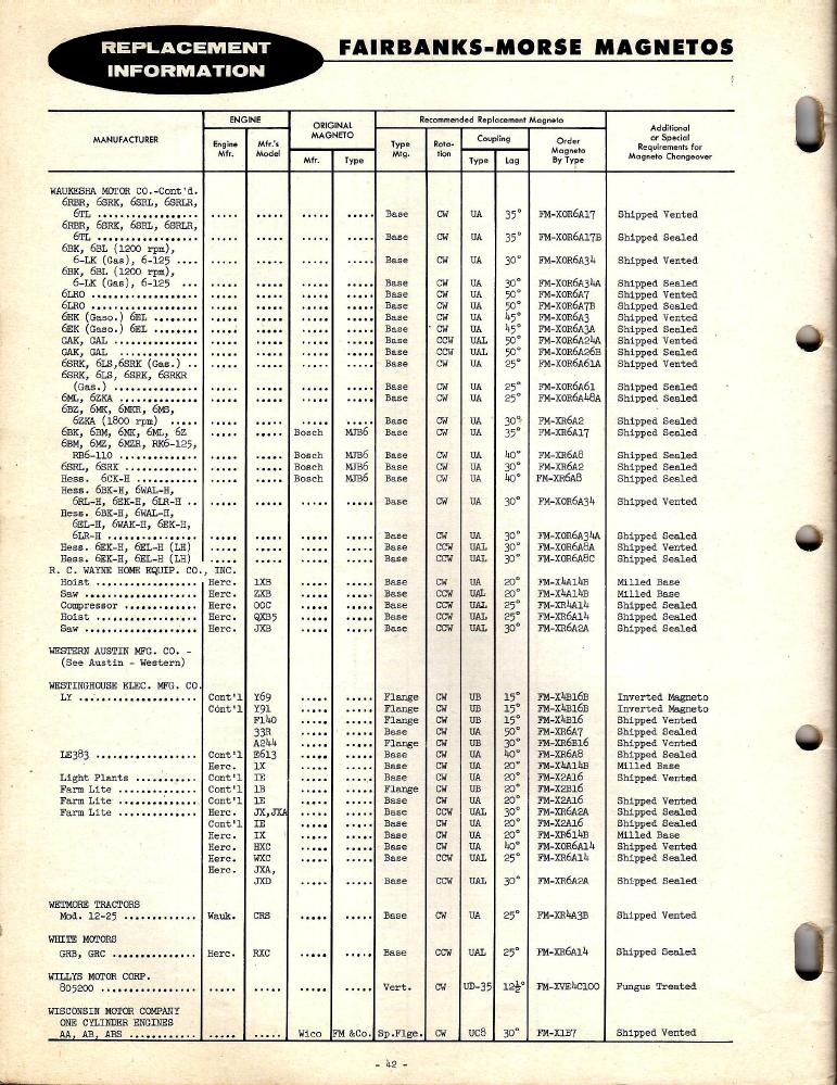 fm85e-ao-info-1957-skinny-p42.png