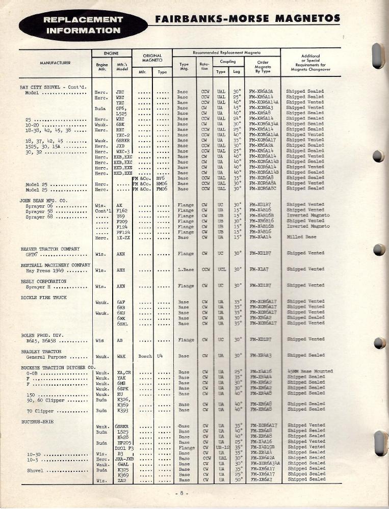fm85e-ao-info-1957-skinny-p8.png