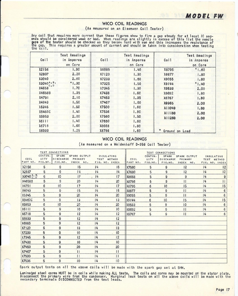fw-1955-service-parts-list-1955-skinny-p17.png