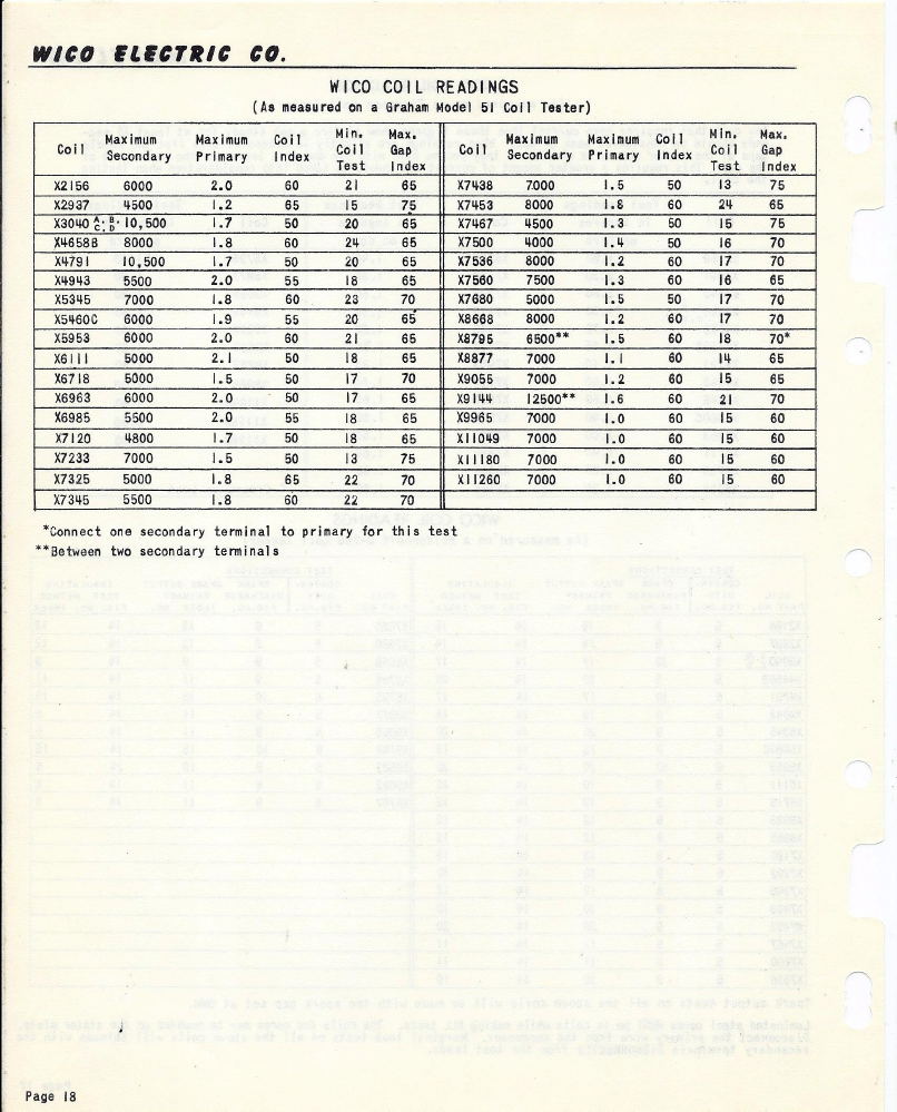 fw-1955-service-parts-list-1955-skinny-p18.png