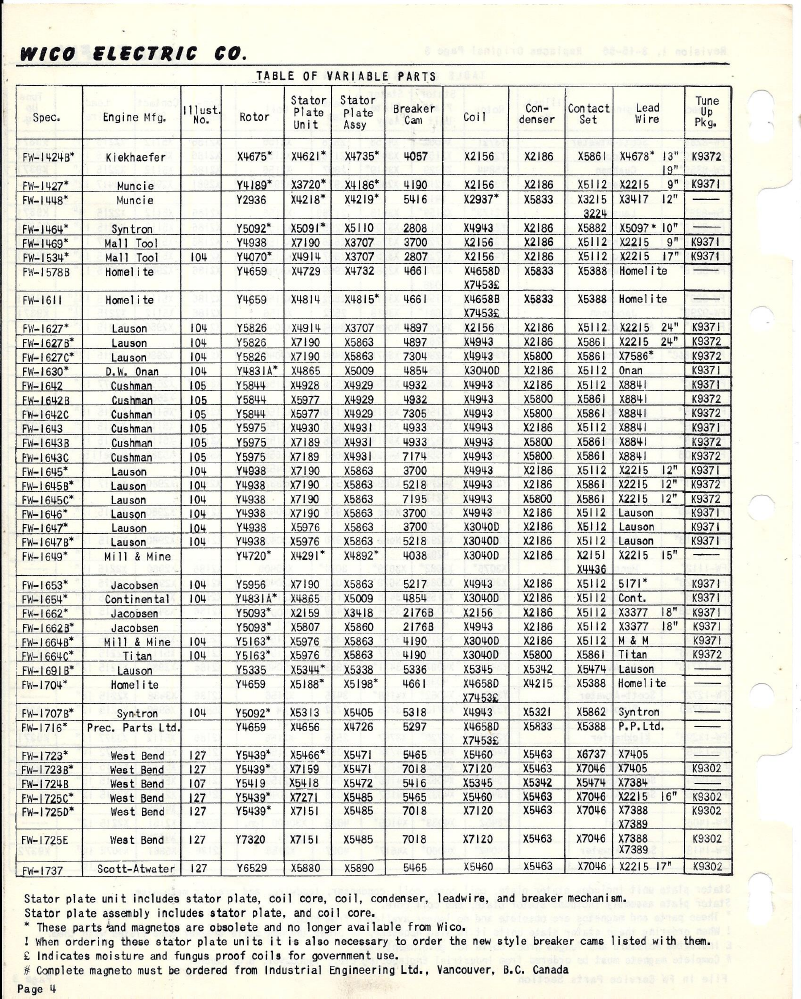 fw-1955-service-parts-list-1955-skinny-p4.png
