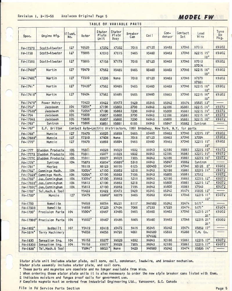 fw-1955-service-parts-list-1955-skinny-p5.png